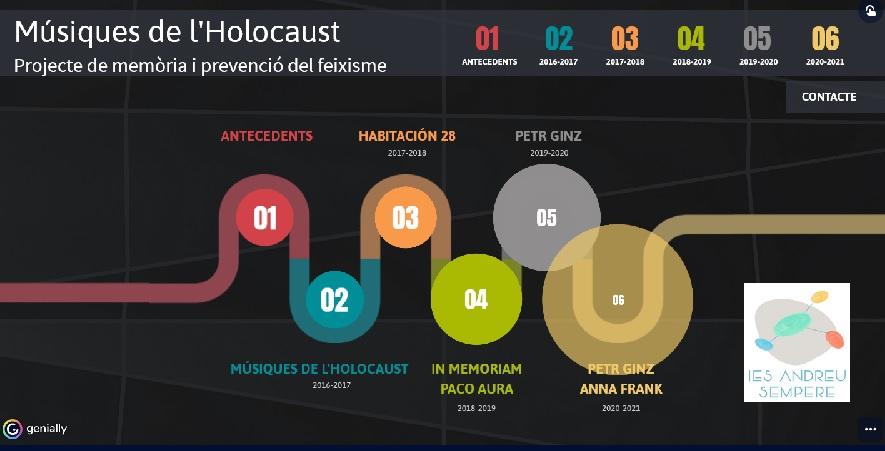"""L'institut Andreu Sempere d'Alcoi ha participat en el Simposi internacional """"ENSEÑAR EL HOLOCAUSTO"""""""